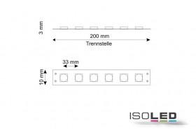 RGB LED Streifen mit 7,2 Watt je Meter bei 24 Volt, IP66